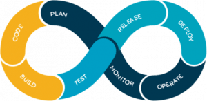 phases-of-DevOps-lifecycle